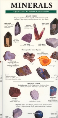 guide to rock and mineral identification