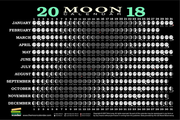 2018 Moon Calendar Card by Kim Long   Northwest Nature Shop
